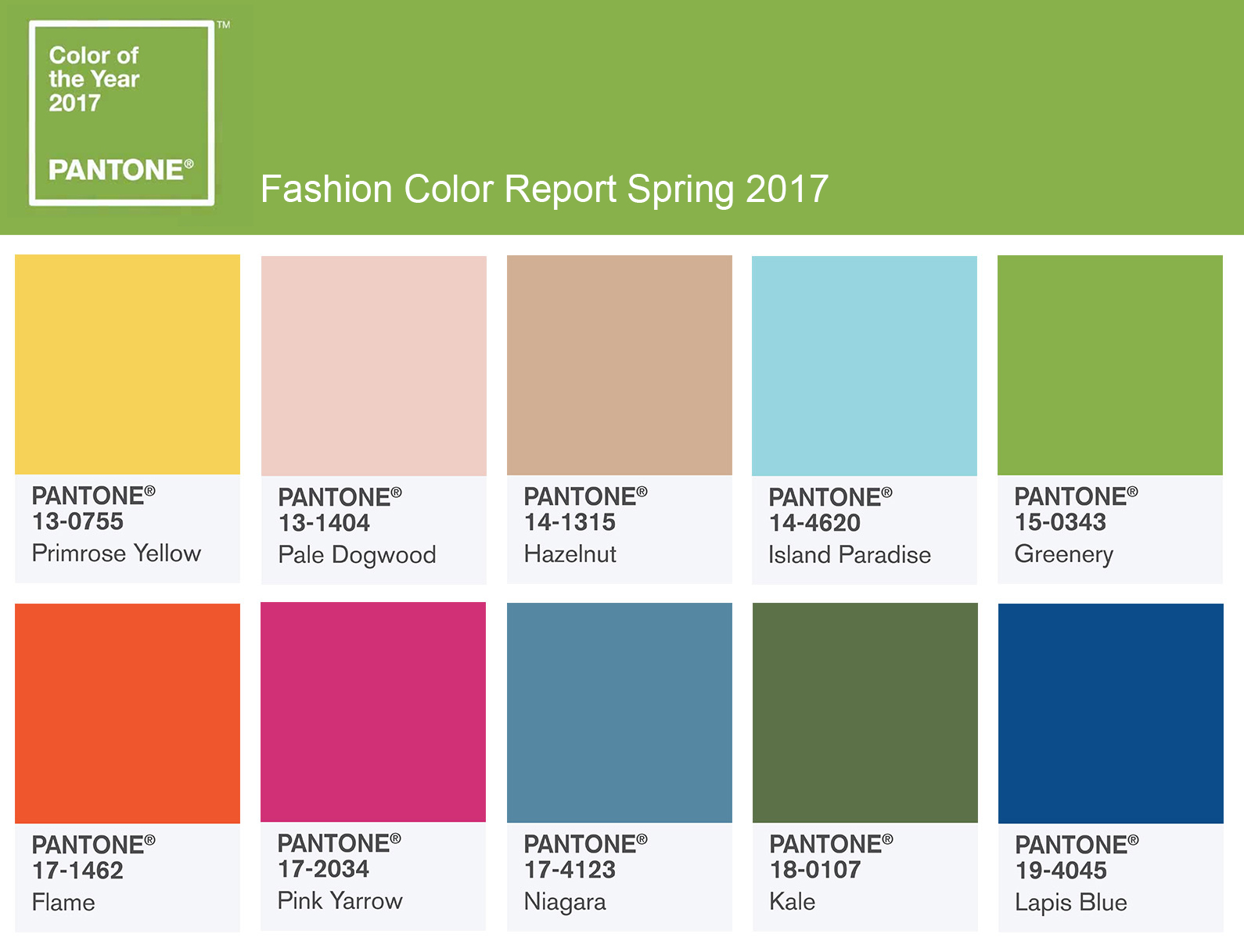 pantone fashion color report spring 2017 creativ interior